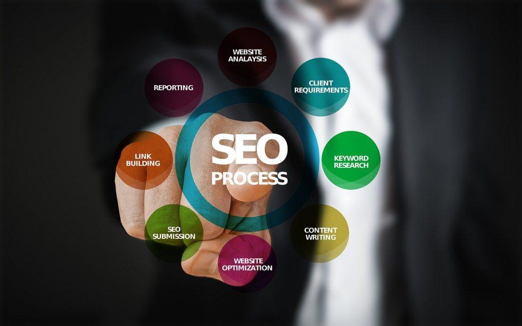 Penser à faire appel à un consultant SEO pour développer votre entreprise.